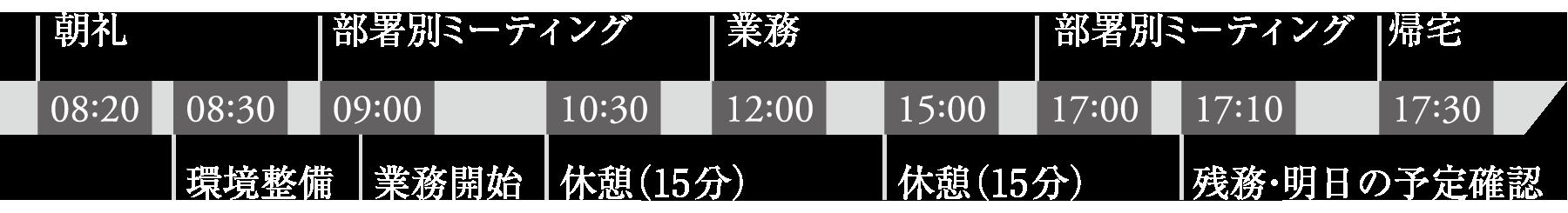 スタッフ紹介_製造部門